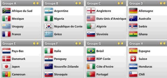 groupes mondial 2010