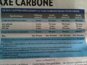 taxe carbone